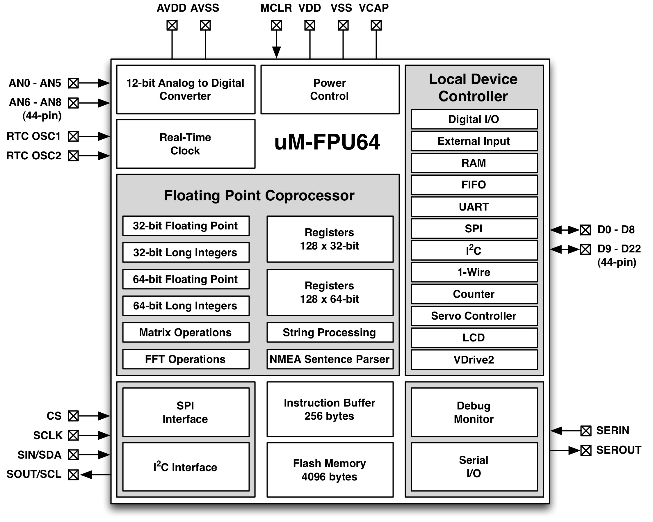 Pretty Block Diagram Example Photos - Wiring Diagram Ideas ...